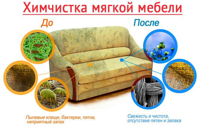 Химчистка мягкой мебели в Саранске